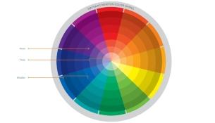 color-wheel-305x175
