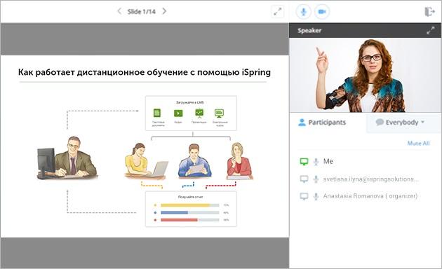 Интерфейс сервиса Вебинары