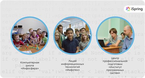 Образовательные проекты