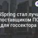 iSpring - лучший поставщик ПО