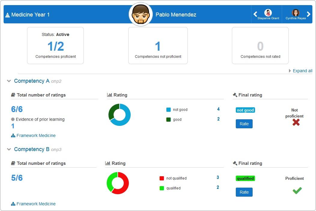 учебный план в Moodle созданный через плагин Monitoring Learning Plans