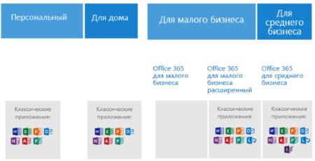 продукты Microsoft Office - фото 6